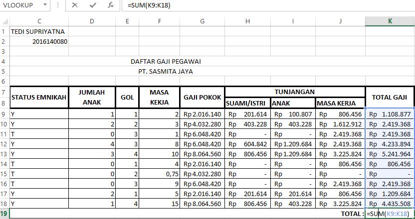 Cara menghitung daftar gaji pegawai - Tedi Supriyatna ...